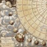 Tabula anemographica seu Pyxis Nautica, 1652