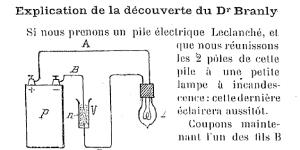 La Télégraphie sans fil expliquée au public, 1902