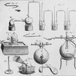 Lavoisier, [Illustrations de Traité élémentaire de chimie..., 1793